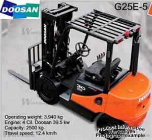 2015 Doosan G25E5